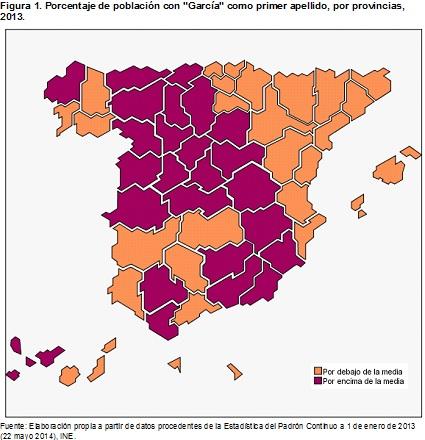 Figura 1 Porcentaje de población con García como primer apellido por provincias 2013