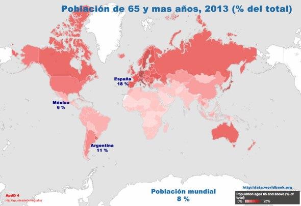 Población de 65 y más años 2013 (%)