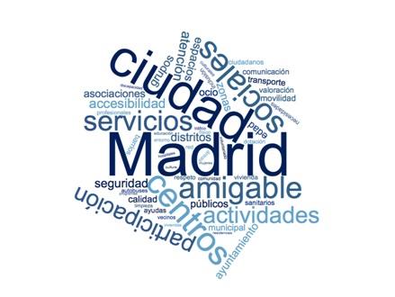 madrid-ciudad-amigable